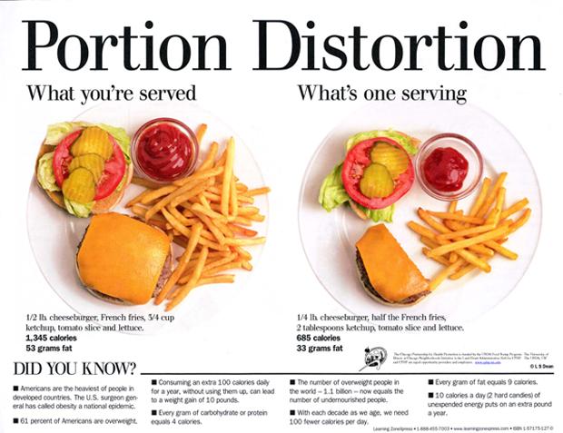 portion-distortion
